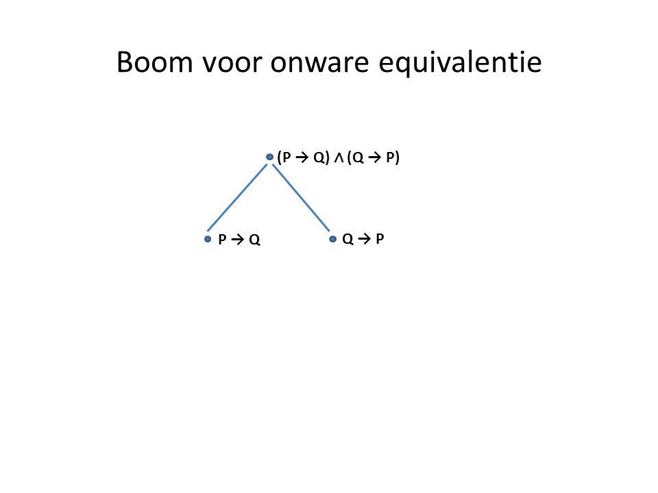 Boom voor onware equivalentie (P → Q) ∧ (Q → P) P → Q Q → P