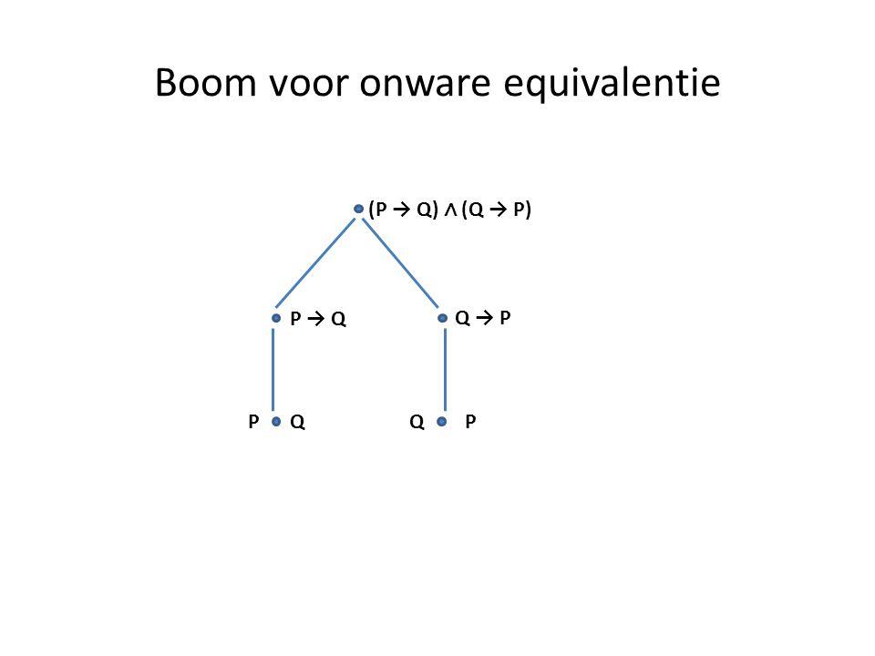 Boom voor onware equivalentie (P → Q) ∧ (Q → P) P → Q Q → P PQQP