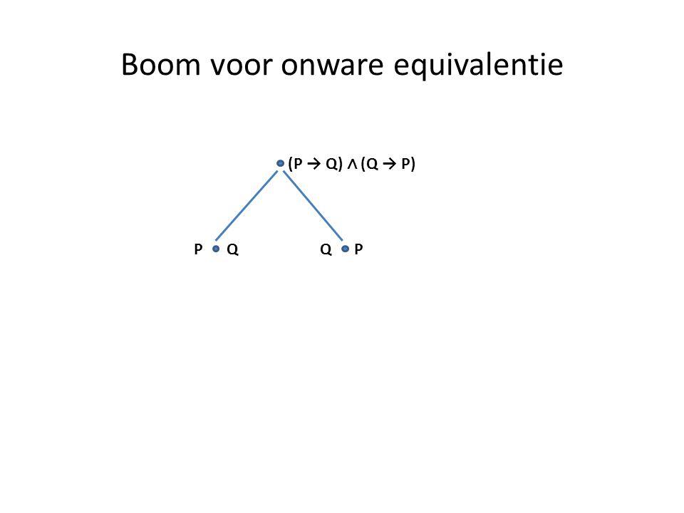 Boom voor onware equivalentie (P → Q) ∧ (Q → P) PQQP