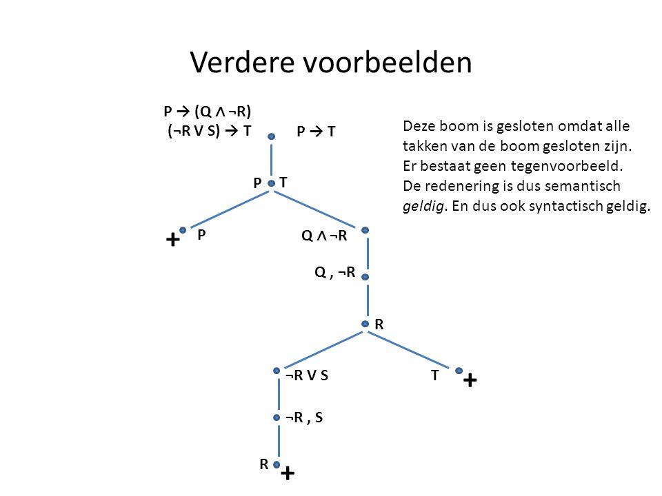 Verdere voorbeelden P → (Q ∧ ¬R) (¬R V S) → T P → T P T P Q ∧ ¬R + Q, ¬R R T¬R V S ¬R, S R + + Deze boom is gesloten omdat alle takken van de boom ges