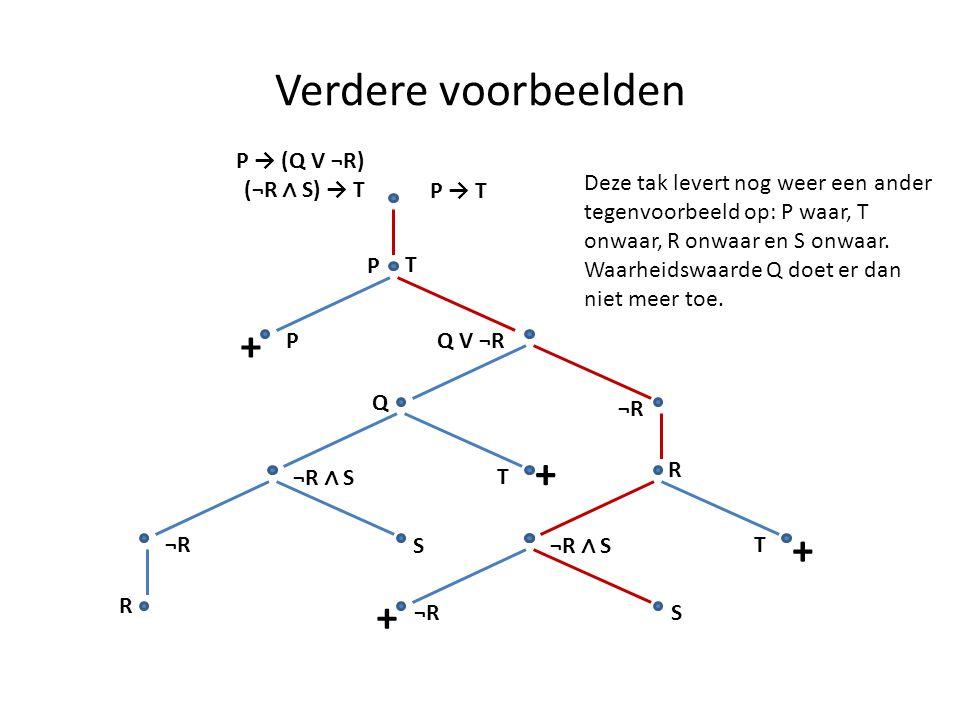 Verdere voorbeelden P → (Q V ¬R) (¬R ∧ S) → T P → T P T PQ V ¬R + Q + ¬R R ¬R ∧ S T T + ¬R S R S + Deze tak levert nog weer een ander tegenvoorbeeld o