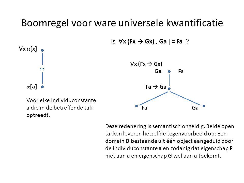 Boomregel voor ware universele kwantificatie ∀ x α[x] α[a] Voor elke individuconstante a die in de betreffende tak optreedt. … Is ∀ x (Fx → Gx), Ga |=