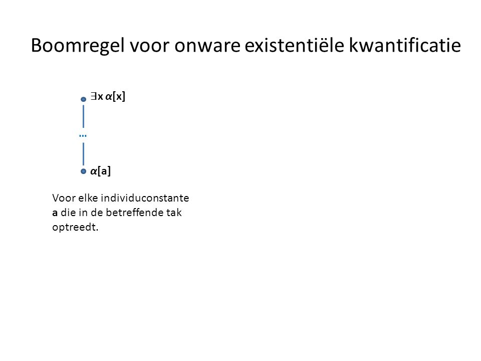 Boomregel voor onware existentiële kwantificatie ∃ x α[x] α[a] Voor elke individuconstante a die in de betreffende tak optreedt. …