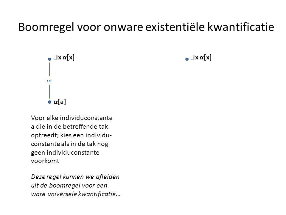 Boomregel voor onware existentiële kwantificatie ∃ x α[x] α[a] Voor elke individuconstante a die in de betreffende tak optreedt; kies een individu- co