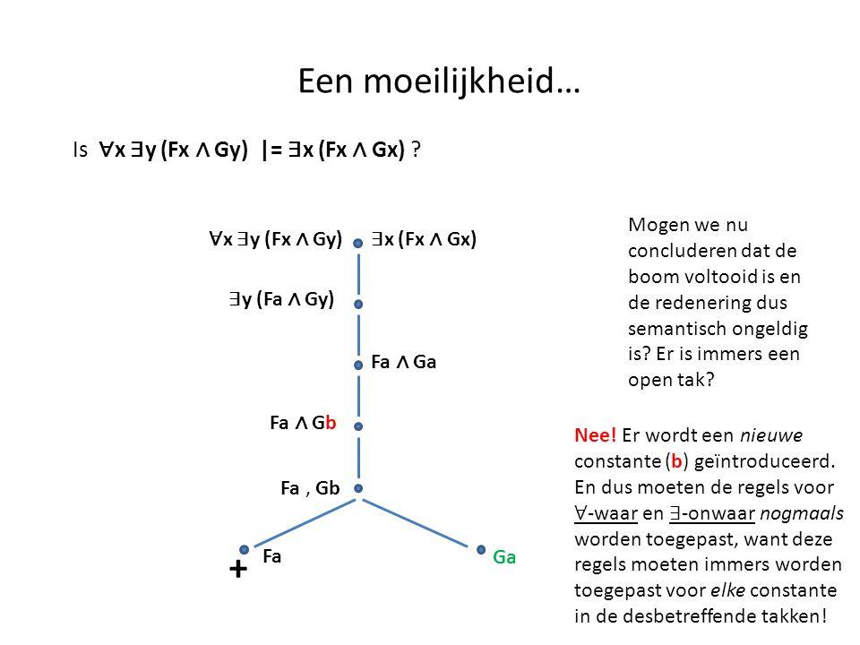 Een moeilijkheid… Is ∀ x ∃ y (Fx ∧ Gy) |= ∃ x (Fx ∧ Gx) ? + Fa ∧ Ga ∀ x ∃ y (Fx ∧ Gy) ∃ x (Fx ∧ Gx) ∃ y (Fa ∧ Gy) Fa ∧ Gb Fa, Gb Fa Ga Mogen we nu con