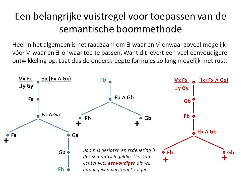 Een belangrijke vuistregel voor toepassen van de semantische boommethode Heel in het algemeen is het raadzaam om ∃ -waar en ∀ -onwaar zoveel mogelijk