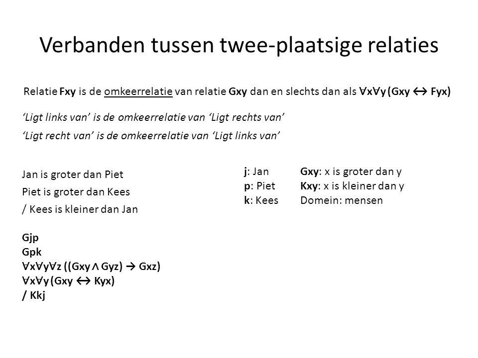 Verbanden tussen twee-plaatsige relaties Relatie Fxy is de omkeerrelatie van relatie Gxy dan en slechts dan als ∀ x ∀ y (Gxy ↔ Fyx) 'Ligt links van' i