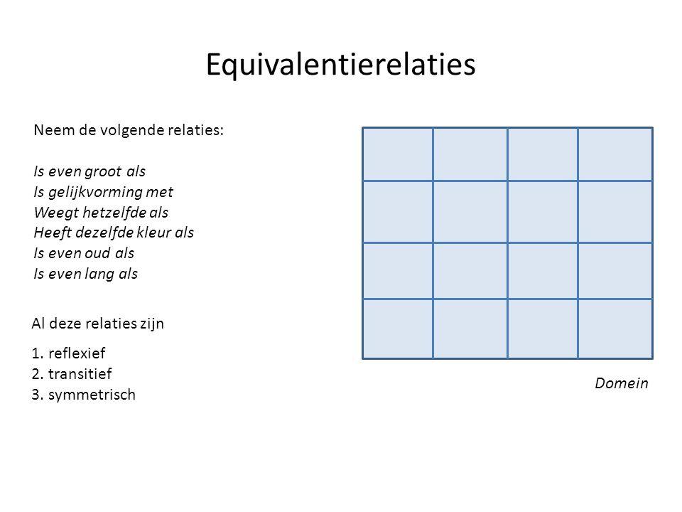 Equivalentierelaties Neem de volgende relaties: Is even groot als Is gelijkvorming met Weegt hetzelfde als Heeft dezelfde kleur als Is even oud als Is