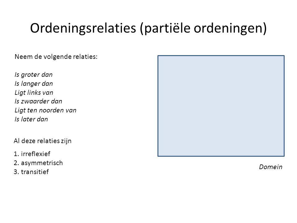 Ordeningsrelaties (partiële ordeningen) Neem de volgende relaties: Is groter dan Is langer dan Ligt links van Is zwaarder dan Ligt ten noorden van Is
