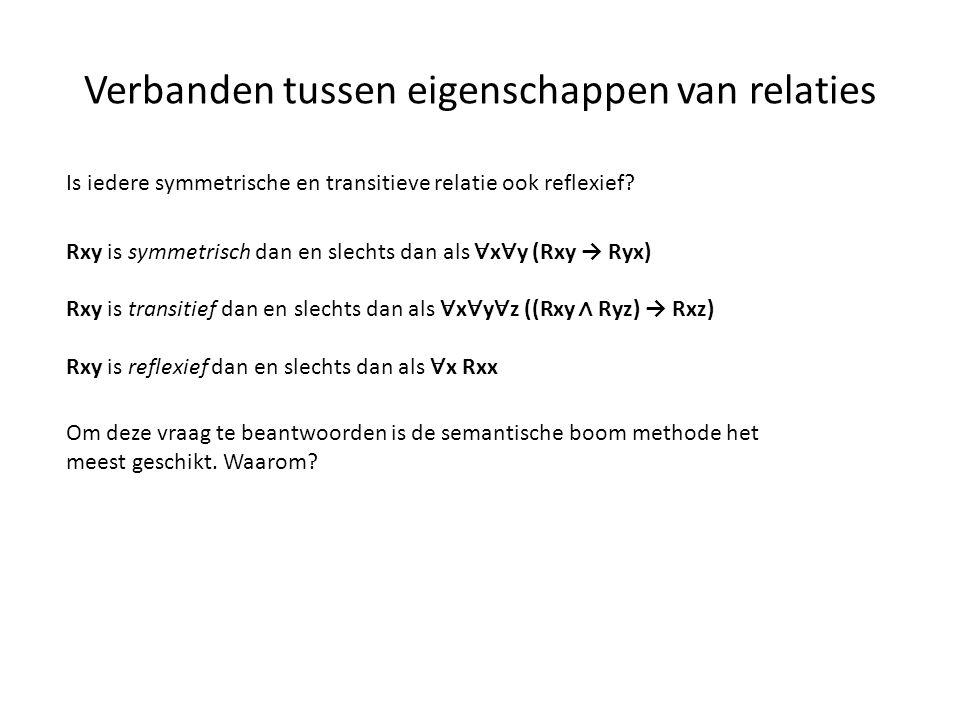 Verbanden tussen eigenschappen van relaties Is iedere symmetrische en transitieve relatie ook reflexief? Rxy is symmetrisch dan en slechts dan als ∀ x