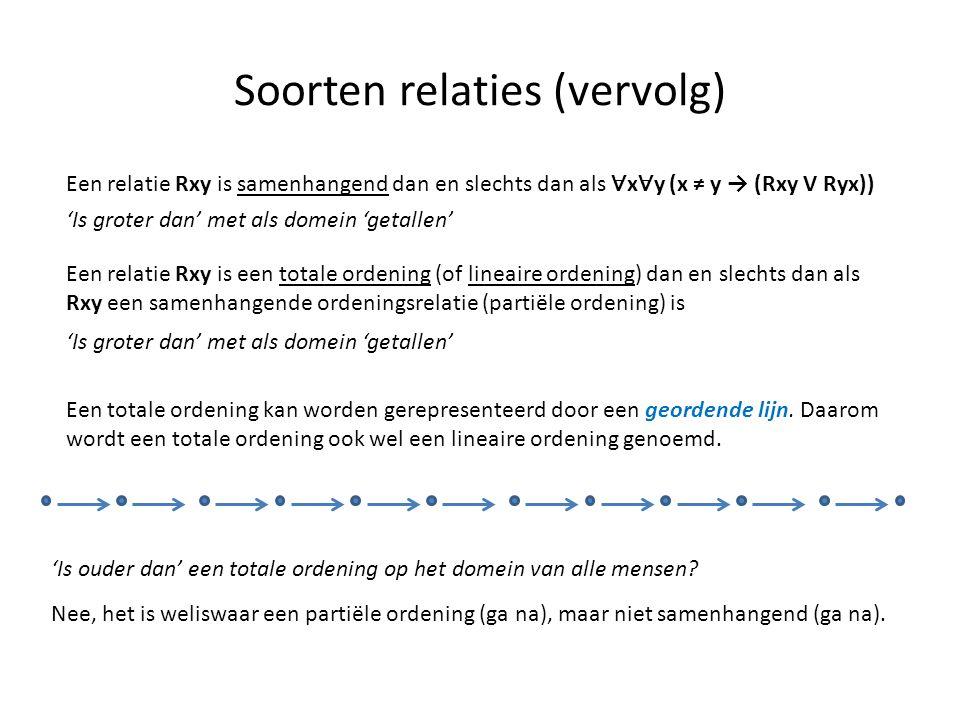 Soorten relaties (vervolg) Een relatie Rxy is samenhangend dan en slechts dan als ∀ x ∀ y (x ≠ y → (Rxy V Ryx)) Een relatie Rxy is een totale ordening