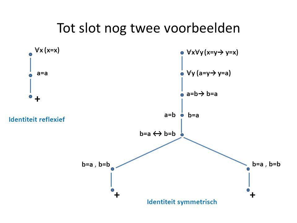 Tot slot nog twee voorbeelden Geldt nu ook |= ∀ x ∀ y (x=y → y=x) ? Dat is niet duidelijk. We weten vooralsnog niet of de predikatenlogica uitgebreid