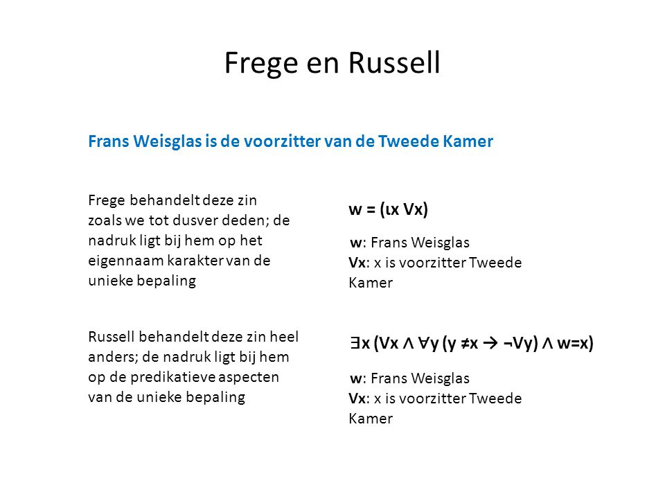 Frege en Russell Frans Weisglas is de voorzitter van de Tweede Kamer w = (ιx Vx) w: Frans Weisglas Vx: x is voorzitter Tweede Kamer Frege behandelt de