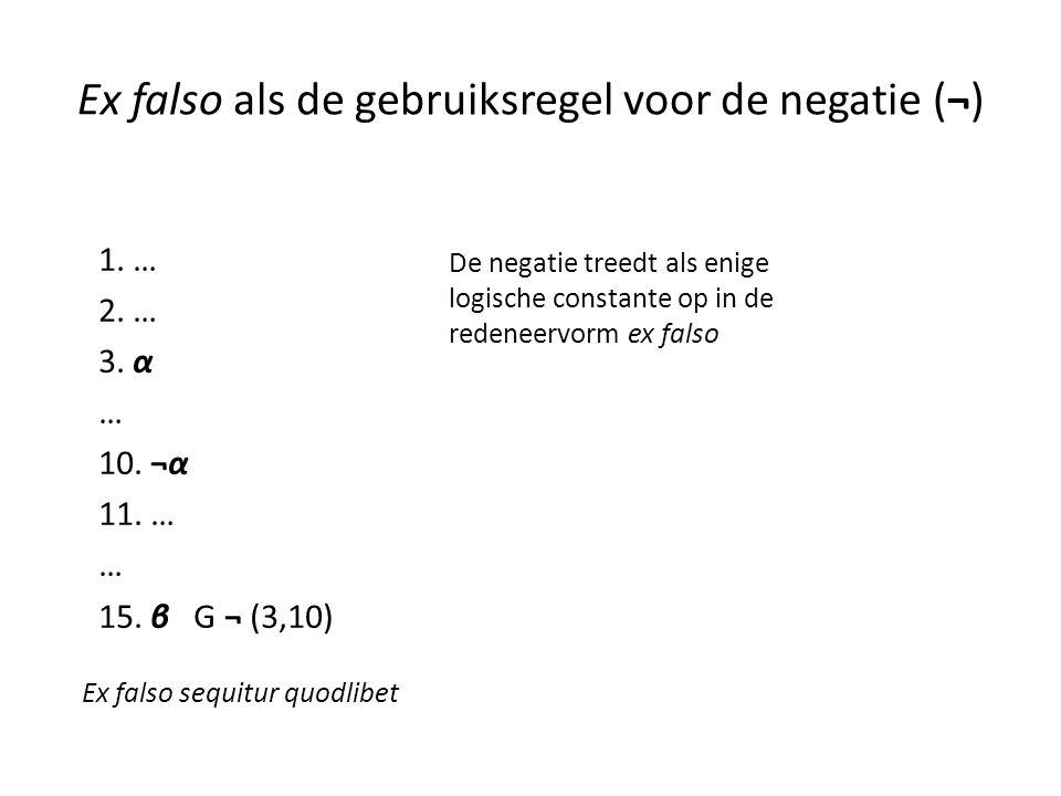 Ex falso als de gebruiksregel voor de negatie (¬) 1. … 2. … 3. α … 10. ¬α 11. … … 15. β G ¬ (3,10) Ex falso sequitur quodlibet De negatie treedt als e