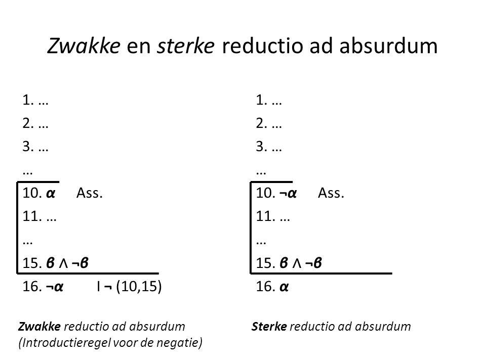 Zwakke en sterke reductio ad absurdum 1. … 2. … 3. … … 10. α Ass. 11. … … 15. β ∧ ¬β 16. ¬α I ¬ (10,15) Zwakke reductio ad absurdum (Introductieregel