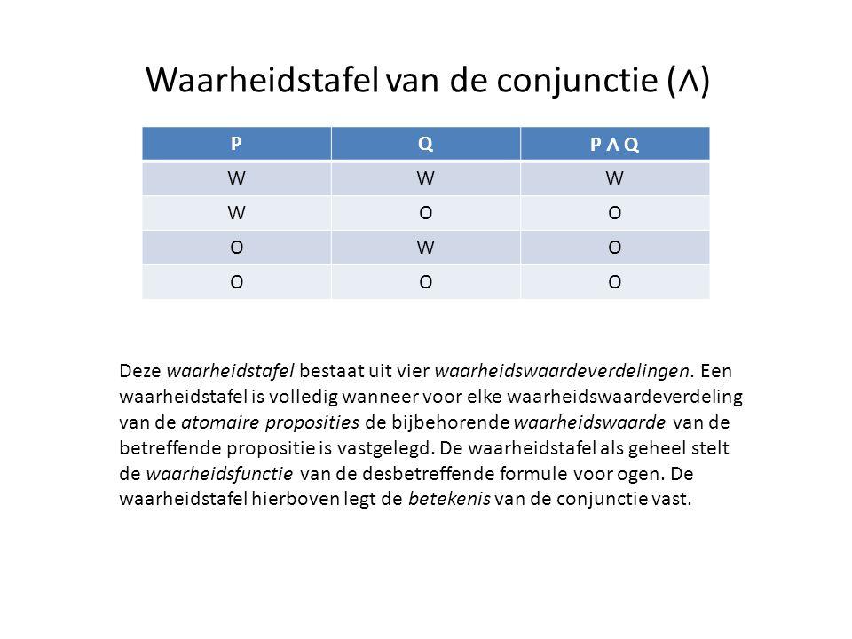 Waarheidstafel van de conjunctie ( ∧ ) PQ P ∧ Q WWW WOO OWO OOO Deze waarheidstafel bestaat uit vier waarheidswaardeverdelingen. Een waarheidstafel is