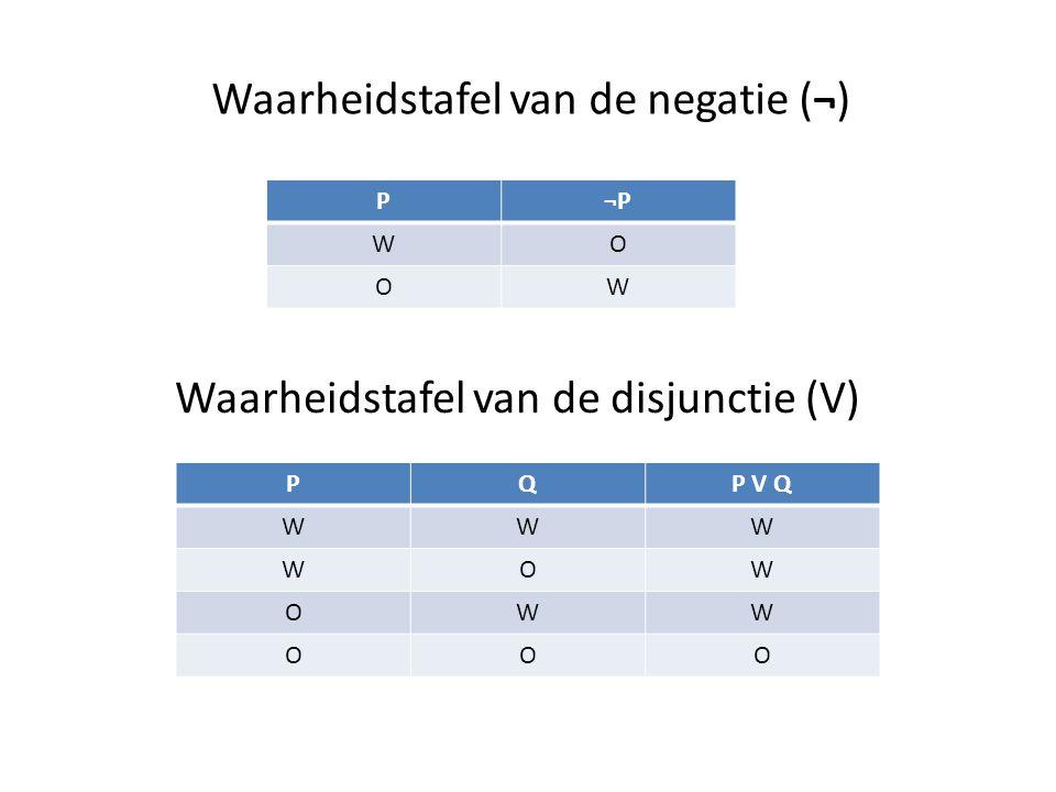 Waarheidstafel van de negatie (¬) P¬P WO OW Waarheidstafel van de disjunctie (V) PQP V Q WWW WOW OWW OOO