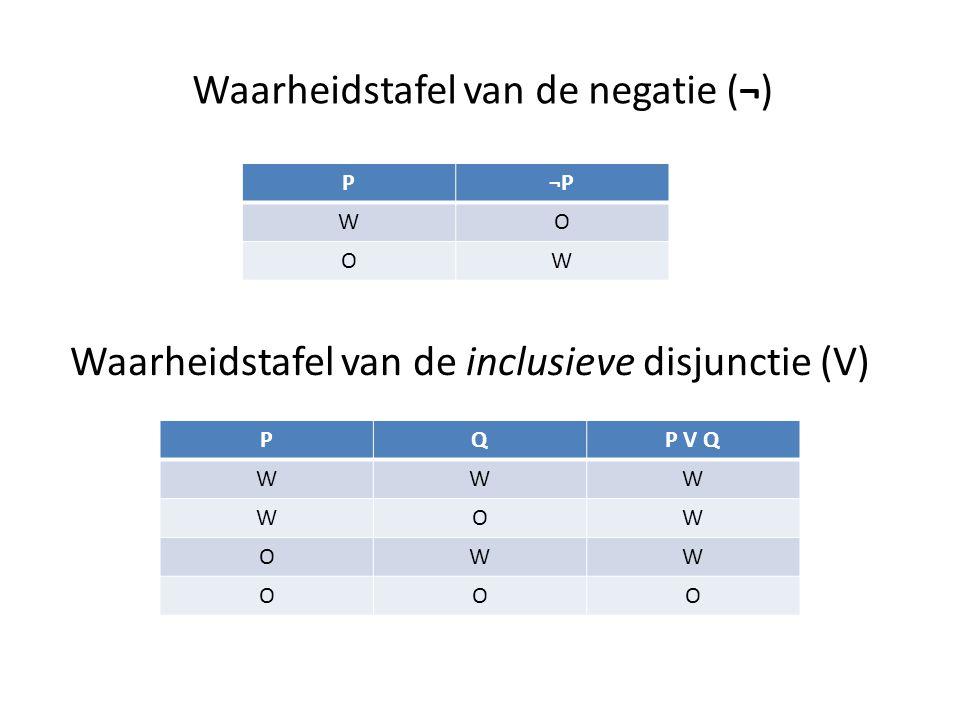 Waarheidstafel van de negatie (¬) P¬P WO OW Waarheidstafel van de inclusieve disjunctie (V) PQP V Q WWW WOW OWW OOO
