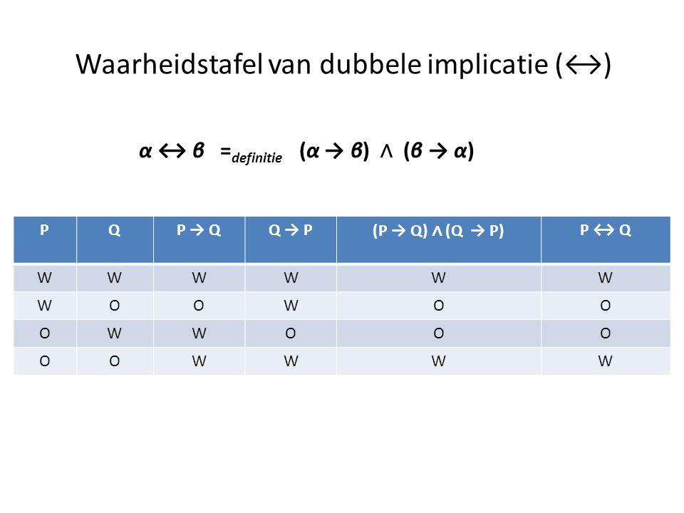 Waarheidstafel van dubbele implicatie (↔) PQP → QQ → P (P → Q) ∧ (Q → P) P ↔ Q WWWWWW WOOWOO OWWOOO OOWWWW α ↔ β = definitie (α → β) ∧ (β → α)