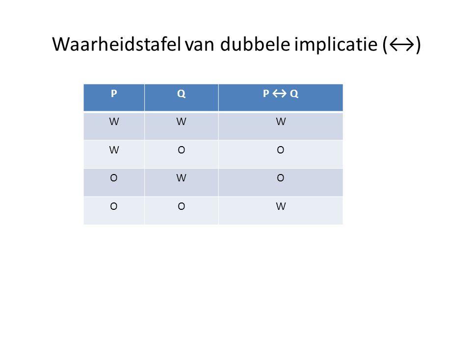 Waarheidstafel van dubbele implicatie (↔) PQP ↔ Q WWW WOO OWO OOW