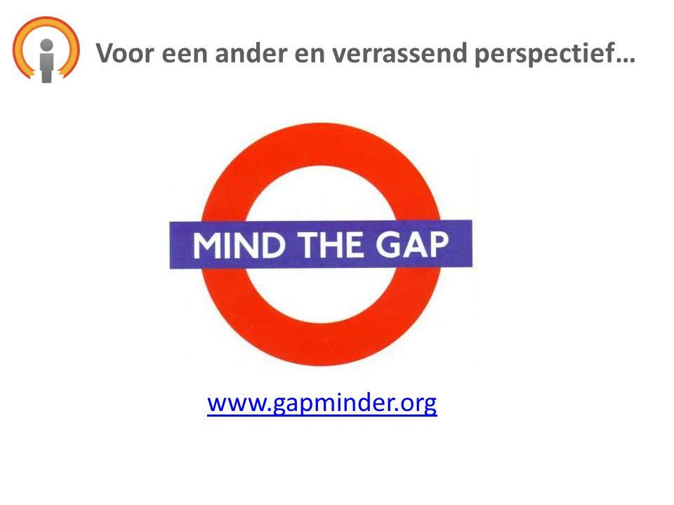 Voor een ander en verrassend perspectief… www.gapminder.org