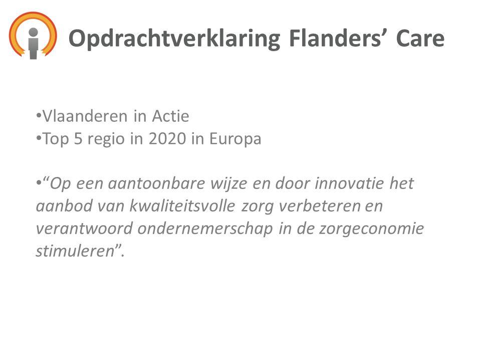 Flanders' Care Focus • Objectiveren: – Doelstelling – Middelen – Resultaten – Opvolging • Indicatoren ontwikkelen om evolutie op te volgen • Vb.
