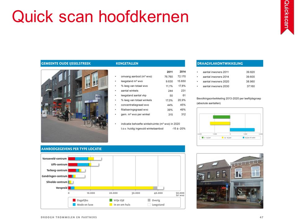 Quick scan hoofdkernen Quickscan