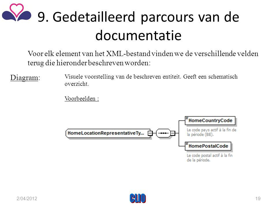 9. Gedetailleerd parcours van de documentatie Voor elk element van het XML-bestand vinden we de verschillende velden terug die hieronder beschreven wo