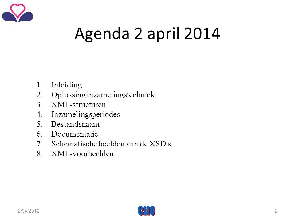 Agenda 2 april 2014 1.Inleiding 2.Oplossing inzamelingstechniek 3.XML-structuren 4.Inzamelingsperiodes 5.Bestandsnaam 6.Documentatie 7.Schematische beelden van de XSD s 8.XML-voorbeelden 2/04/2012CLIO2