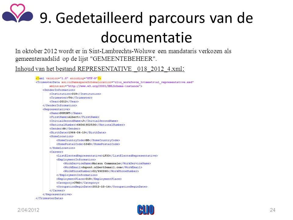 9. Gedetailleerd parcours van de documentatie In oktober 2012 wordt er in Sint-Lambrechts-Woluwe een mandataris verkozen als gemeenteraadslid op de li