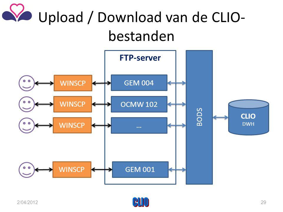 Upload / Download van de CLIO- bestanden FTP-server BODS GEM 004 OCMW 102 … GEM 001 WINSCP CLIO DWH WINSCP 2/04/2012CLIO29