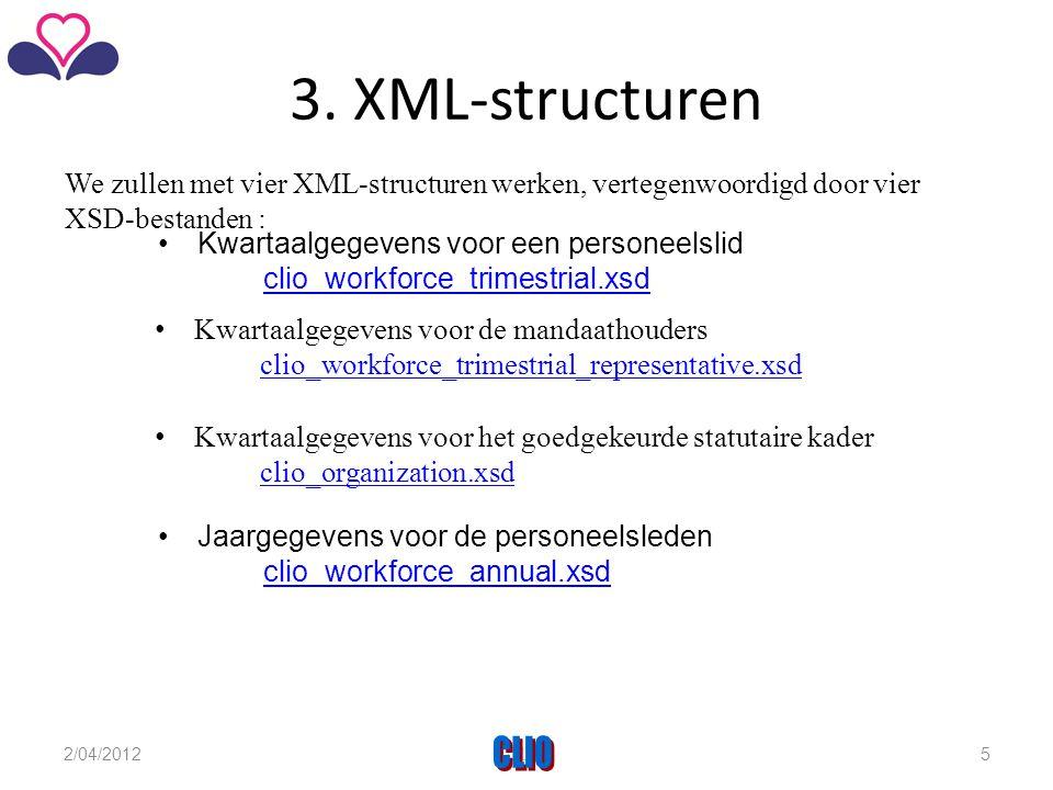 3. XML-structuren We zullen met vier XML-structuren werken, vertegenwoordigd door vier XSD-bestanden : •Kwartaalgegevens voor een personeelslid clio_w