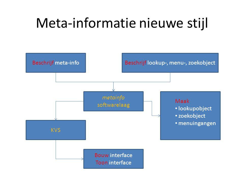 Meta-informatie nieuwe stijl Beschrijf meta-infoBeschrijf lookup-, menu-, zoekobject metainfo softwarelaag Bouw interface Toon interface KVS Maak • lo