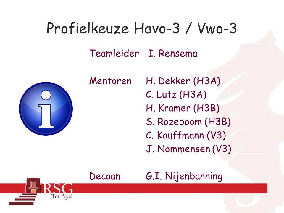 Profielkeuze Havo-3 / Vwo-3 Teamleider I.Rensema Mentoren H.