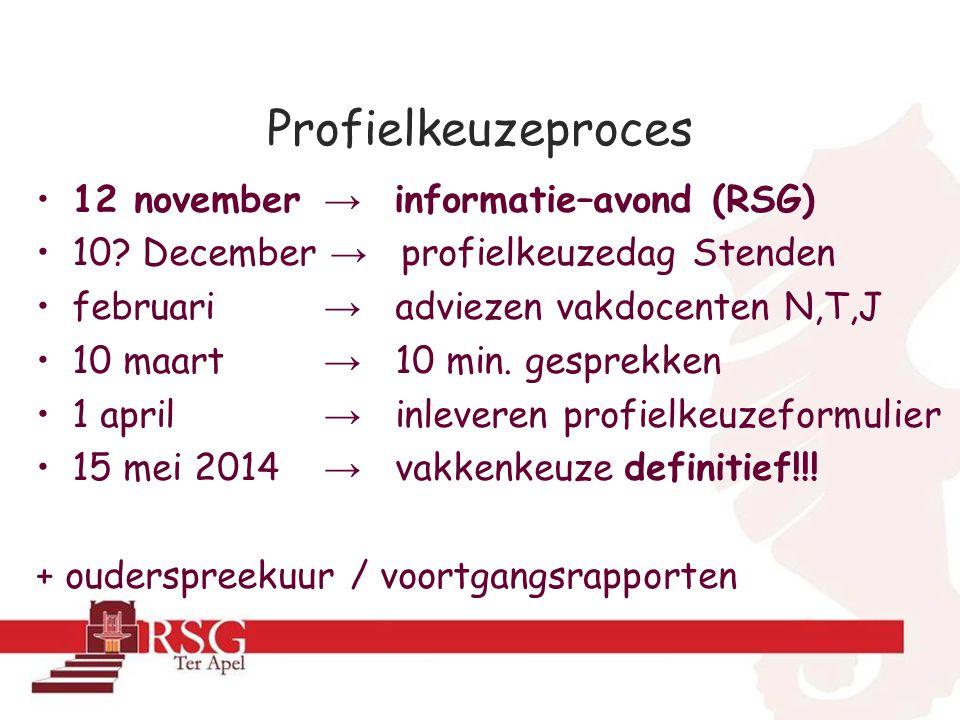 Profielkeuzeproces •12 november → informatie–avond (RSG) •10.