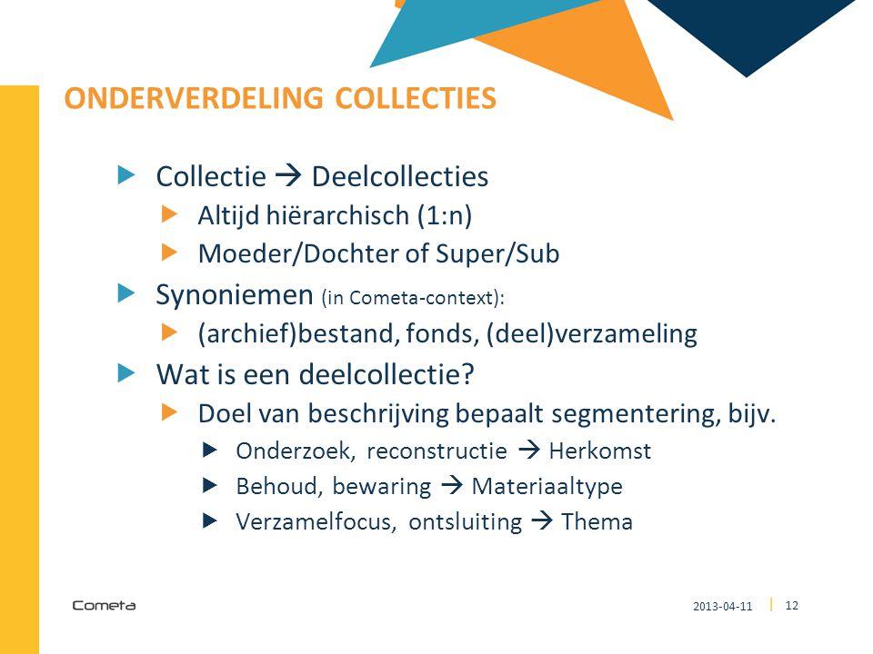 2013-04-11 12 | ONDERVERDELING COLLECTIES  Collectie  Deelcollecties  Altijd hiërarchisch (1:n)  Moeder/Dochter of Super/Sub  Synoniemen (in Come