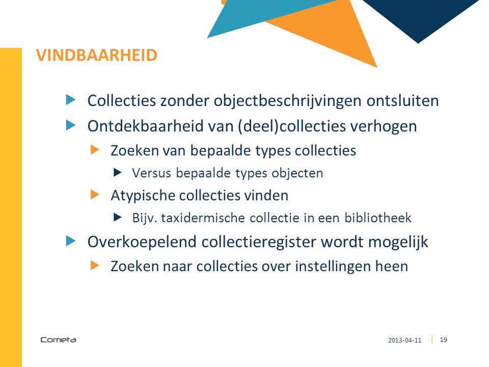 2013-04-11 19 | VINDBAARHEID  Collecties zonder objectbeschrijvingen ontsluiten  Ontdekbaarheid van (deel)collecties verhogen  Zoeken van bepaalde