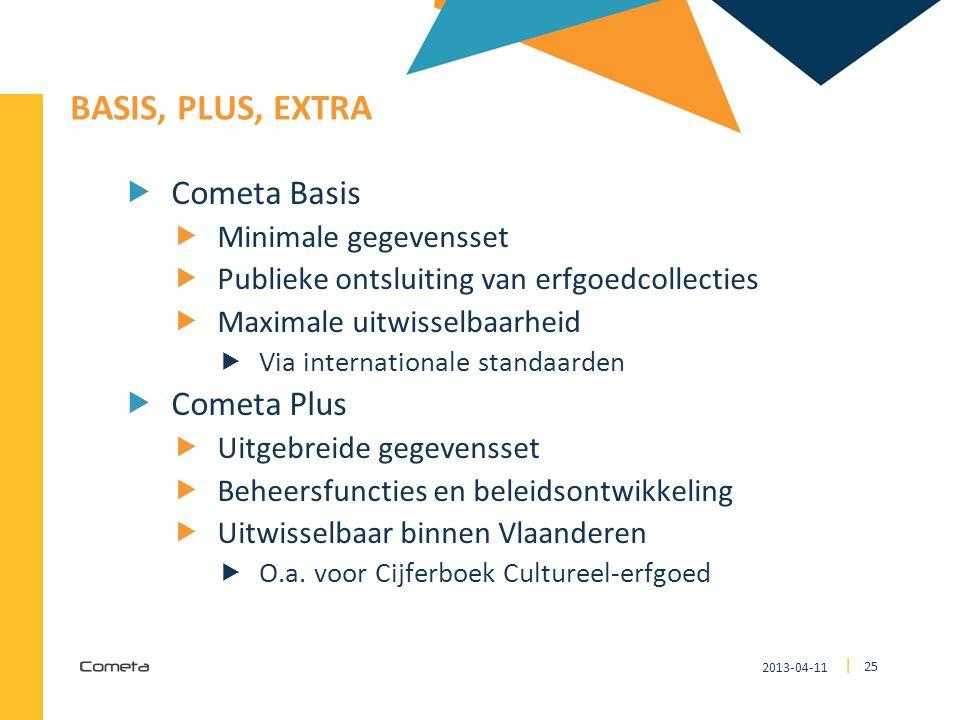 2013-04-11 25 | BASIS, PLUS, EXTRA  Cometa Basis  Minimale gegevensset  Publieke ontsluiting van erfgoedcollecties  Maximale uitwisselbaarheid  V