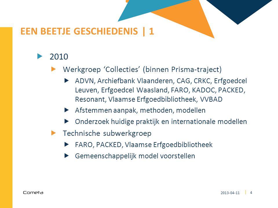 2013-04-11 4 | EEN BEETJE GESCHIEDENIS | 1  2010  Werkgroep 'Collecties' (binnen Prisma-traject)  ADVN, Archiefbank Vlaanderen, CAG, CRKC, Erfgoedc