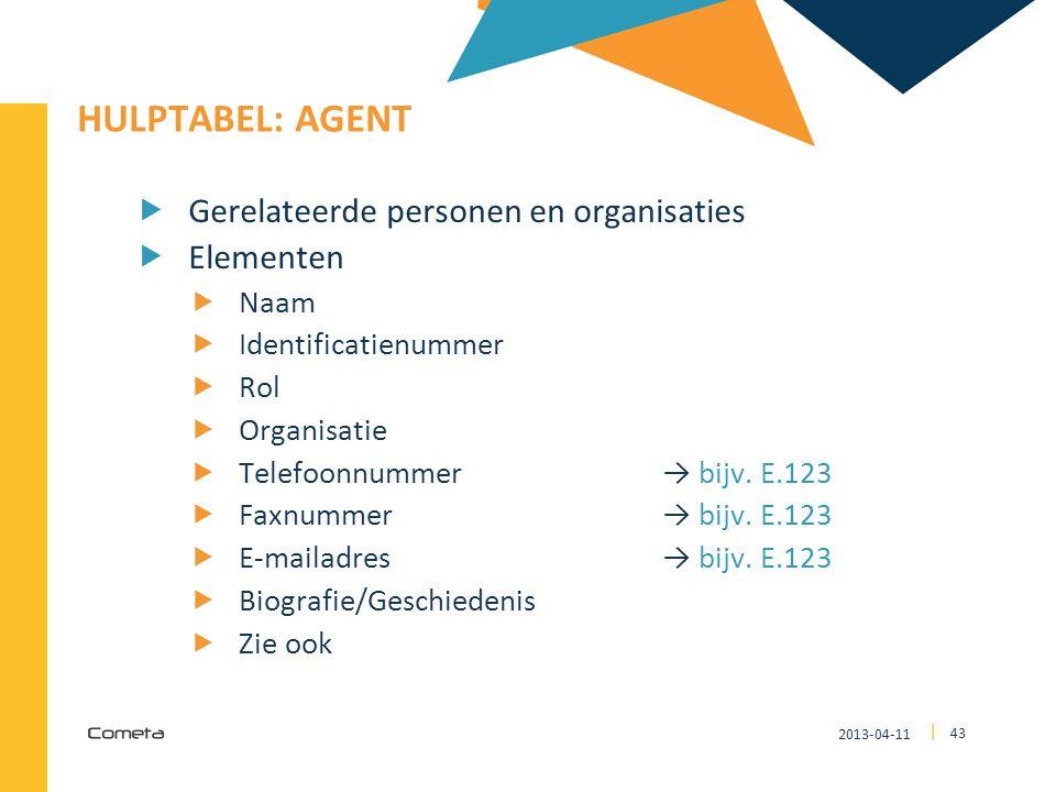 2013-04-11 43 | HULPTABEL: AGENT  Gerelateerde personen en organisaties  Elementen  Naam  Identificatienummer  Rol  Organisatie  Telefoonnummer