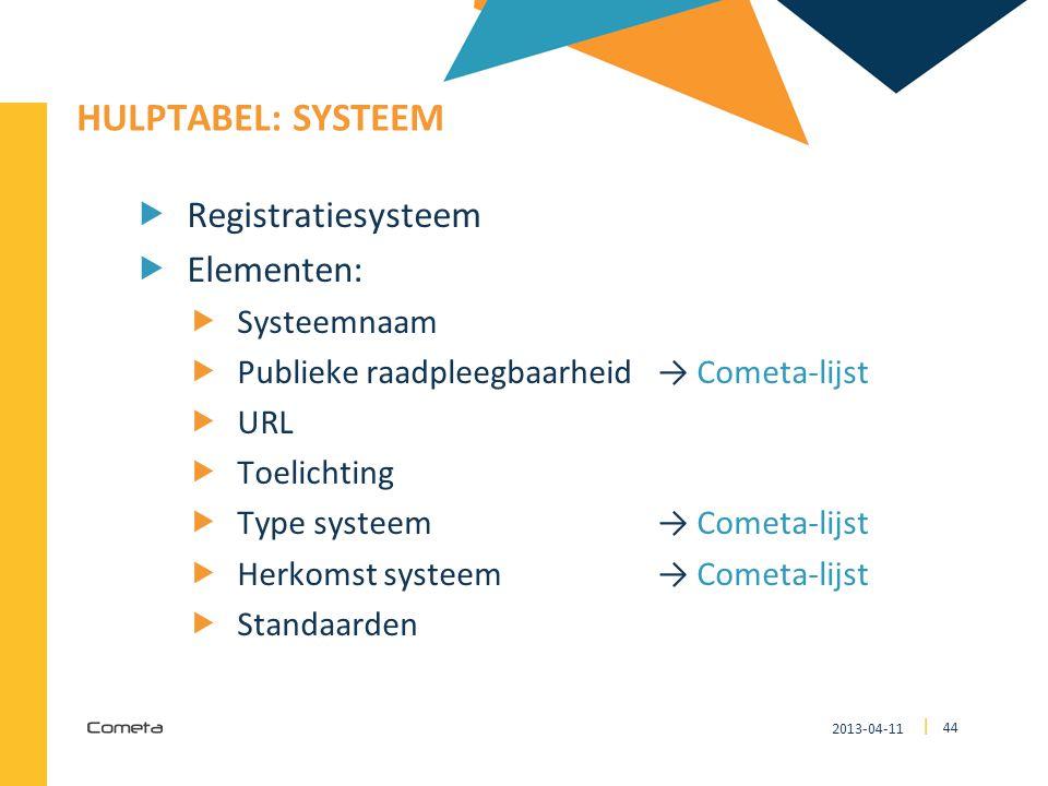 2013-04-11 44 | HULPTABEL: SYSTEEM  Registratiesysteem  Elementen:  Systeemnaam  Publieke raadpleegbaarheid→ Cometa-lijst  URL  Toelichting  Ty