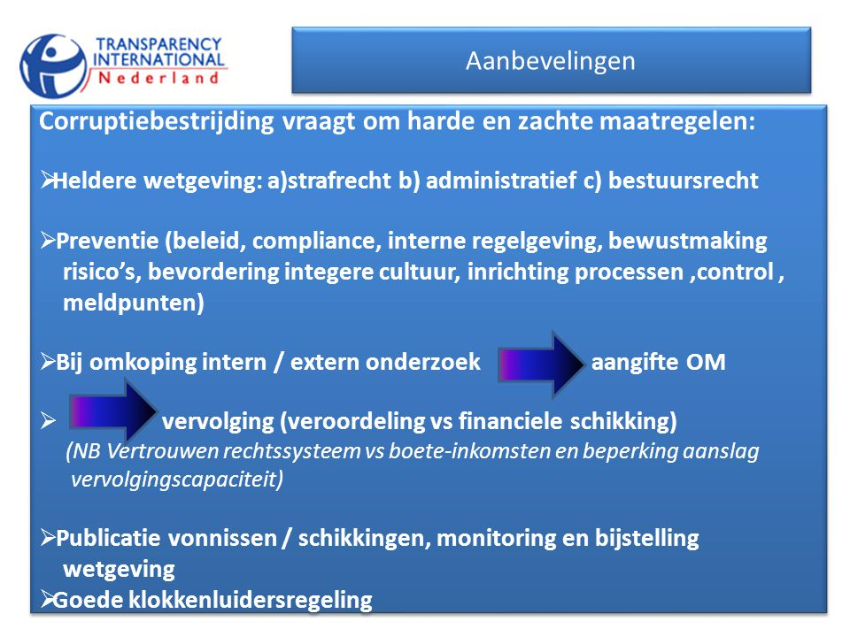 Aanbevelingen Companies • Assess vulnerability to corruption risk in all areas of business and their potential exposure and liabilities under the dome