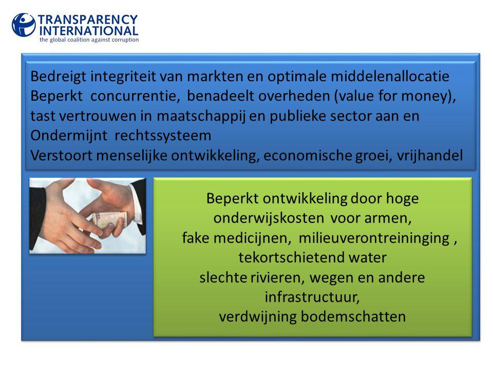 Bedreigt integriteit van markten en optimale middelenallocatie Beperkt concurrentie, benadeelt overheden (value for money), tast vertrouwen in maatsch