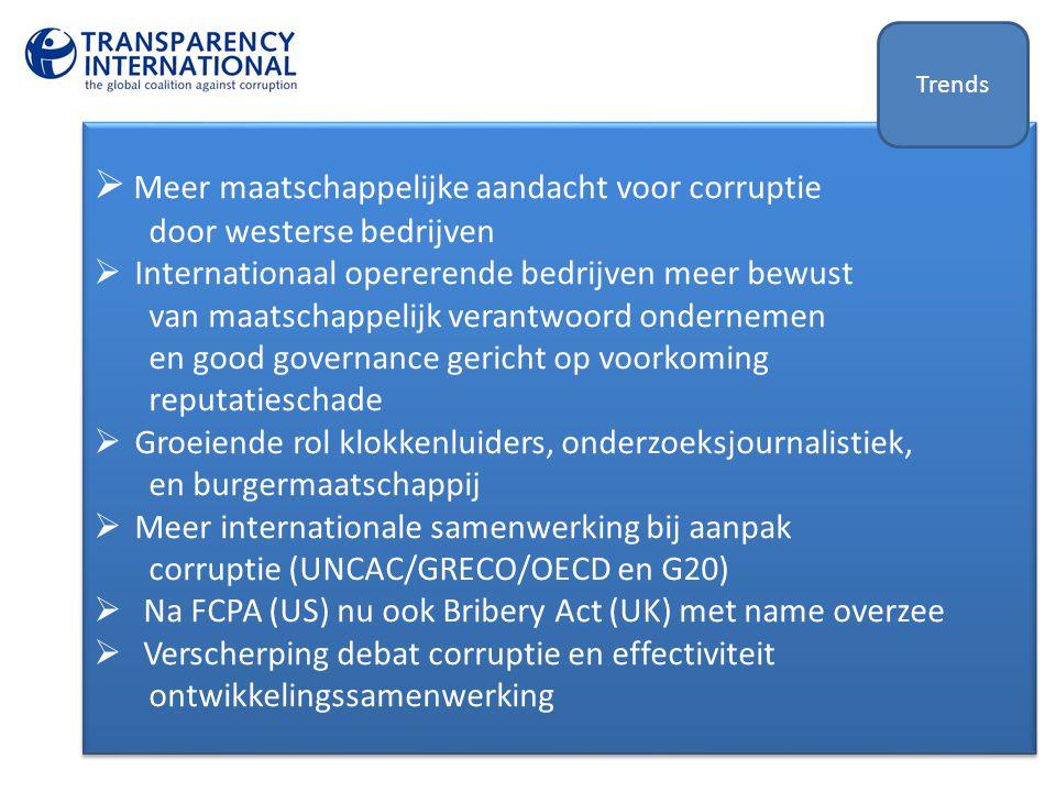 Aanbevelingen Bedrijven Anti-corruptie verplichtingen verbindend en toetsbaar maken Transparant en openbaar verslag uitbrengen over sleutelaspecten van de uitvoering van compliance Anticorruptie beleid en -systemen invoeren en onafhankelijk laten monitoren en toetsen Proactief reageren op uitvoeringsmaatregelen wat betreft anticorruptiewetgeving door de regelgever Acties ondernemen om de transparantie, verantwoording en integriteit van corporate governance te versterken