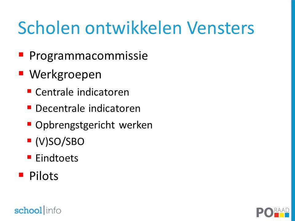 Scholen ontwikkelen Vensters  Programmacommissie  Werkgroepen  Centrale indicatoren  Decentrale indicatoren  Opbrengstgericht werken  (V)SO/SBO  Eindtoets  Pilots