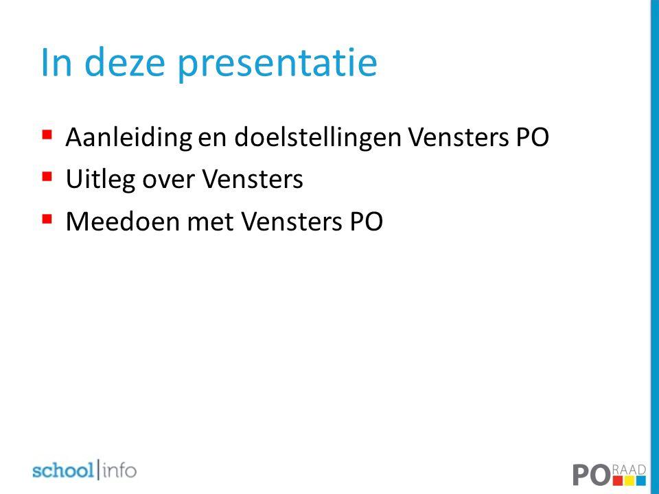 In deze presentatie  Aanleiding en doelstellingen Vensters PO  Uitleg over Vensters  Meedoen met Vensters PO