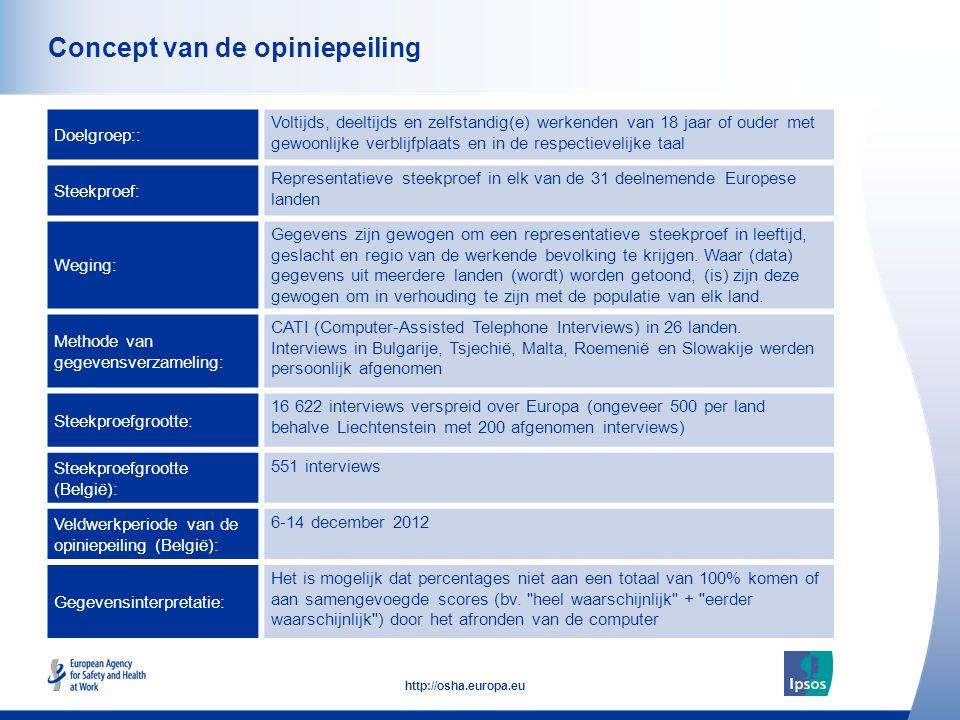 2 http://osha.europa.eu Concept van de opiniepeiling Doelgroep:: Voltijds, deeltijds en zelfstandig(e) werkenden van 18 jaar of ouder met gewoonlijke