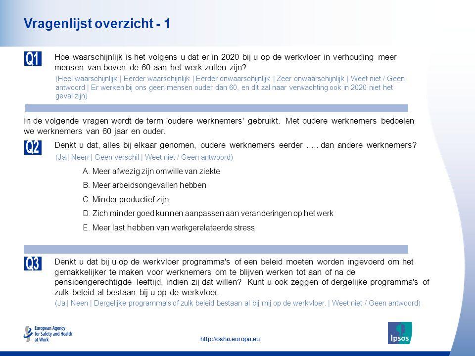 4 http://osha.europa.eu Vragenlijst overzicht - 1 Hoe waarschijnlijk is het volgens u dat er in 2020 bij u op de werkvloer in verhouding meer mensen van boven de 60 aan het werk zullen zijn.