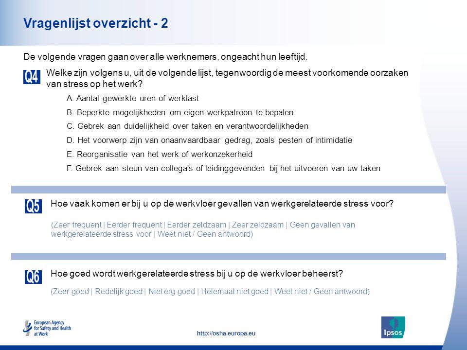 5 http://osha.europa.eu Vragenlijst overzicht - 2 Welke zijn volgens u, uit de volgende lijst, tegenwoordig de meest voorkomende oorzaken van stress op het werk.