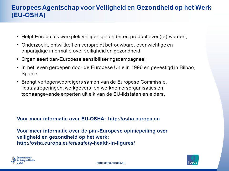 52 http://osha.europa.eu Europees Agentschap voor Veiligheid en Gezondheid op het Werk (EU-OSHA) •Helpt Europa als werkplek veiliger, gezonder en productiever (te) worden; Onderzoekt, ontwikkelt en verspreidt betrouwbare, evenwichtige en onpartijdige informatie over veiligheid en gezondheid; Organiseert pan-Europese sensibiliseringscampagnes; In het leven geroepen door de Europese Unie in 1996 en gevestigd in Bilbao, Spanje; Brengt vertegenwoordigers samen van de Europese Commissie, lidstaatregeringen, werkgevers- en werknemersorganisaties en toonaangevende experten uit elk van de EU-lidstaten en elders.